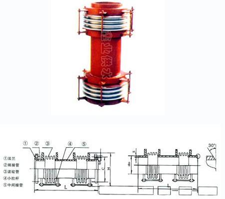 横排马桶移位器安装图解